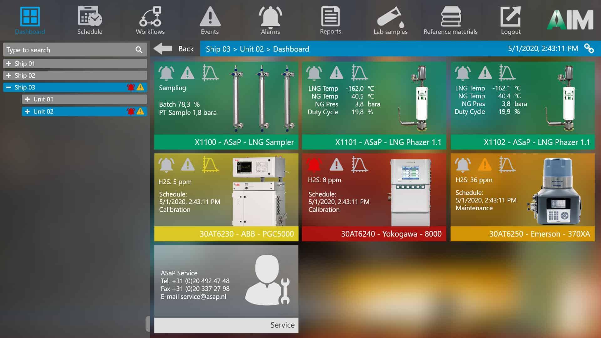 AIM - Predictive maintenance & analyzer data collection software - Dashboard