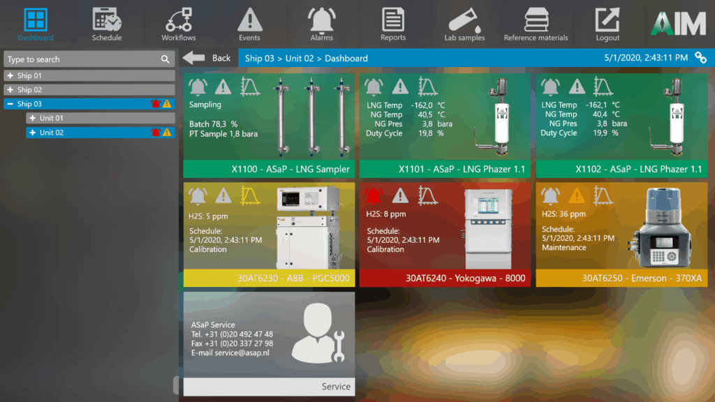 Predictive maintenance analyzer data collection software AIM Dashboard