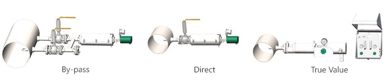 Phazer LNG probe-vaporizer models